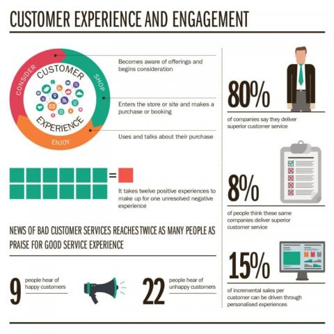 customer-experience-software-3-768x768.jpg